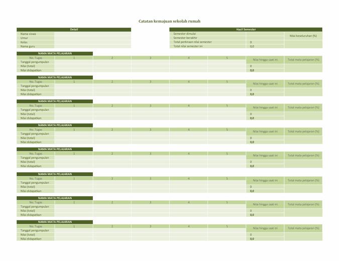 Catatan kemajuan sekolah rumah