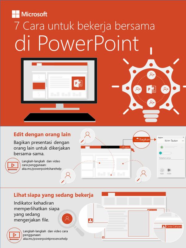 7 cara untuk bekerja bersama di PowerPoint