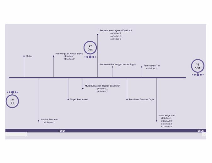 Peta rencana dengan pengguliran