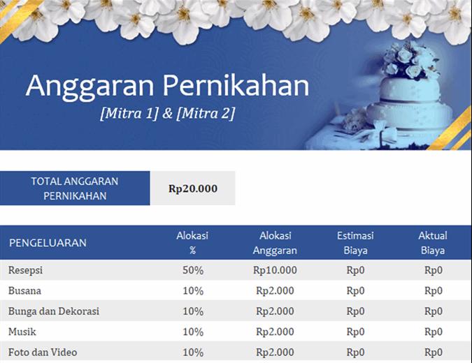 Pelacak anggaran pernikahan