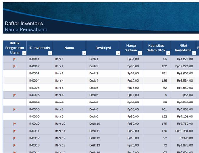 Daftar inventaris dengan sorotan