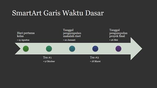 Diagram SmartArt Garis Waktu slide (putih pada-abu gelap, layar lebar)