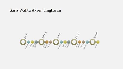 Garis waktu peristiwa diagram slide (layar lebar)