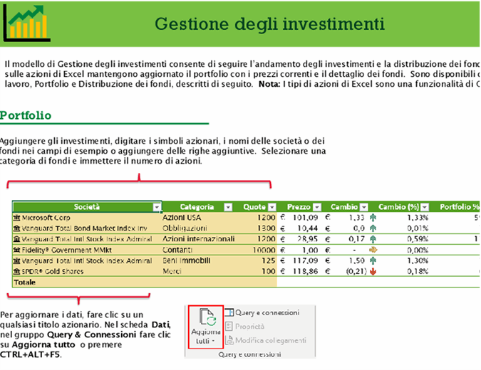 Registro investimenti