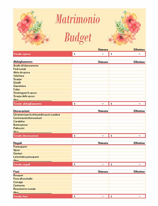 Pianificazione budget matrimonio