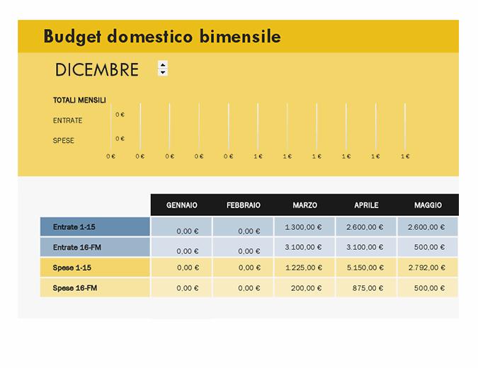 Budget domestico semi-mensile