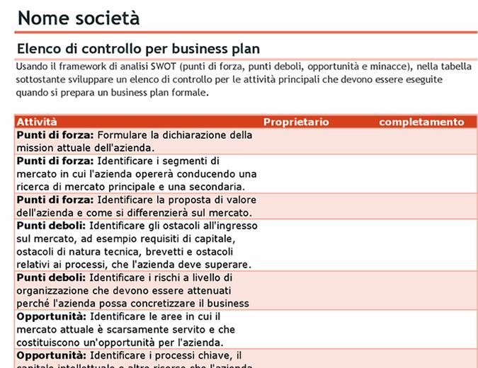 Elenco di controllo per business plan con analisi SWOT