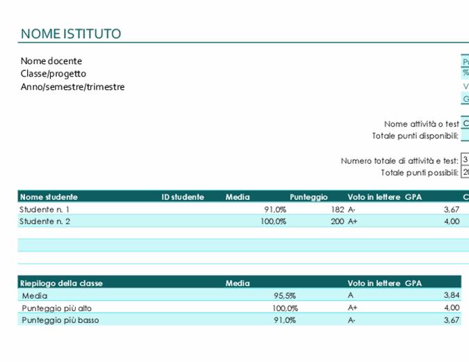 Registro del docente (basato sui punti)