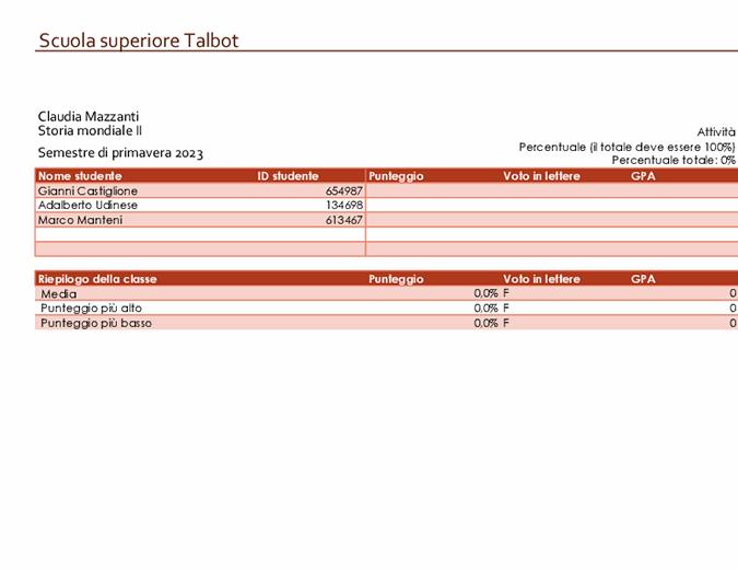 Registro del docente (basato sulle percentuali)