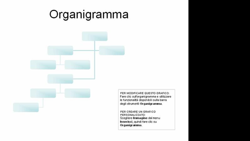 Organigramma complesso