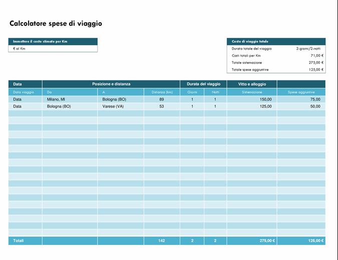 Calcolatore spese di viaggio