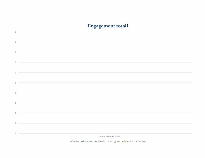 Report di analisi per social media