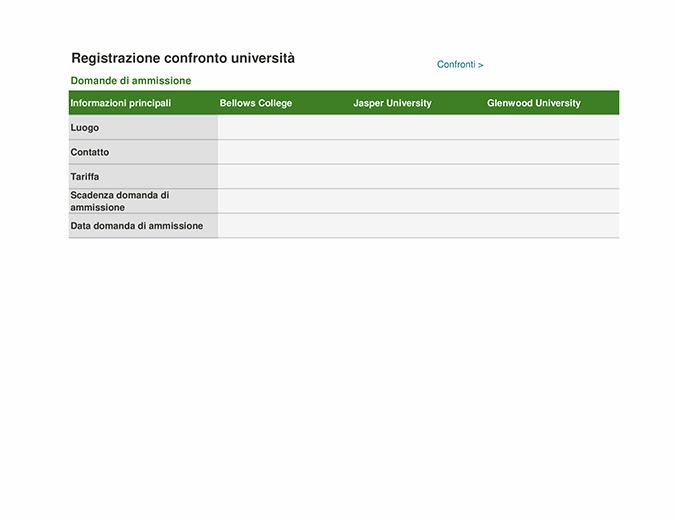 Registrazione confronto università