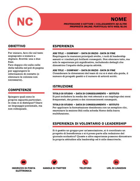 Curriculum raffinato, progettato da MOO