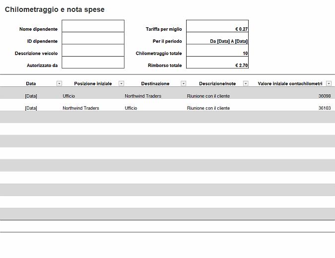 Chilometraggio e nota spese