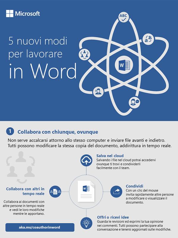 5 nuovi modi per lavorare in Word