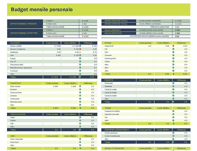 Foglio di calcolo del budget mensile personale