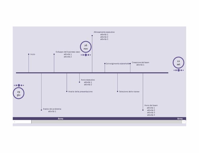 Roadmap a scorrimento