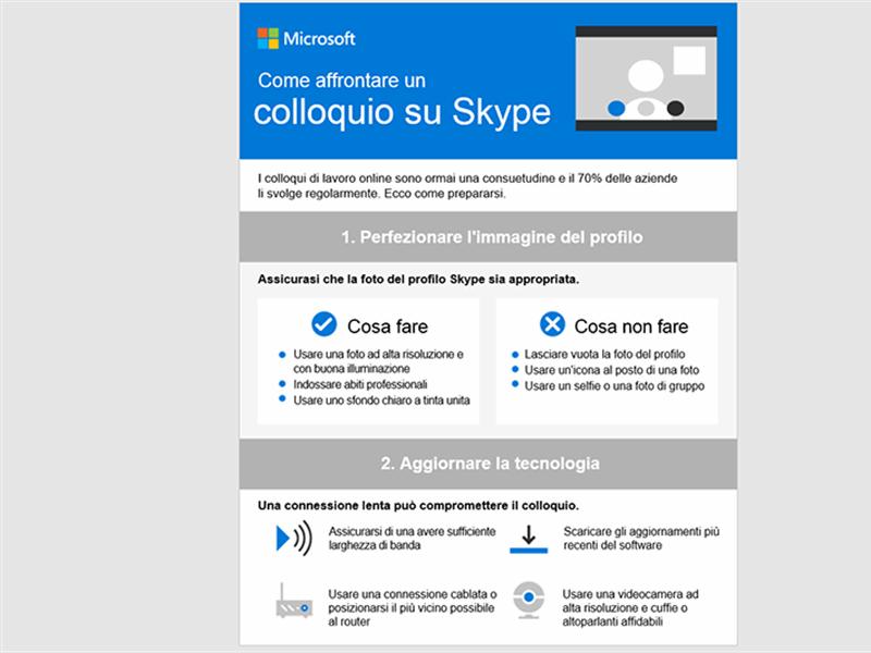 Come superare un colloquio su Skype