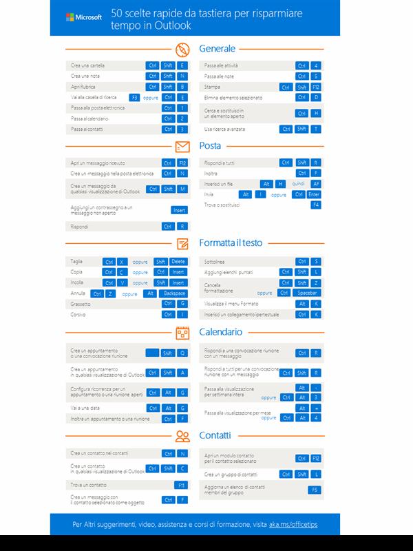 50 scelte rapide da tastiera per risparmiare tempo in Outlook