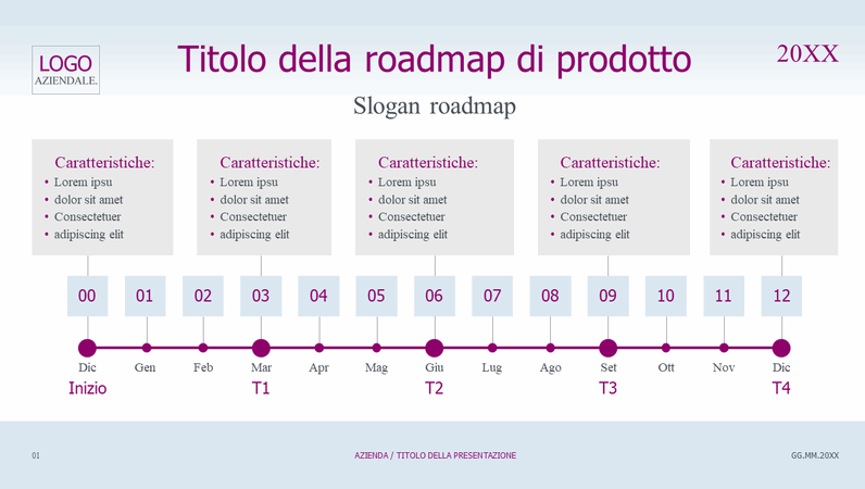 Sequenza temporale per piccola roadmap di prodotto