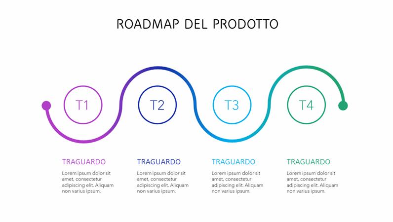 Sequenza temporale per roadmap di prodotto a colori