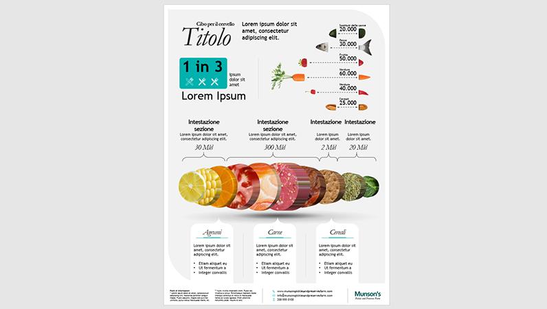 Poster con infografica sugli alimenti