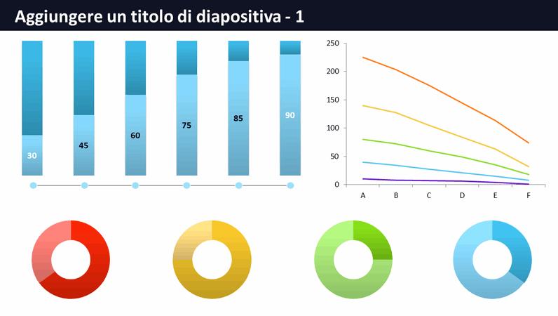 Dashboard con più elementi grafici