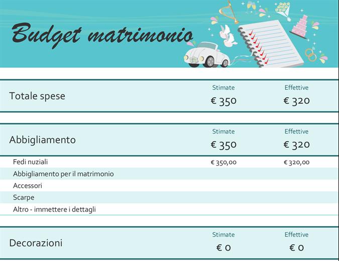Confronto delle spese relative al budget del matrimonio