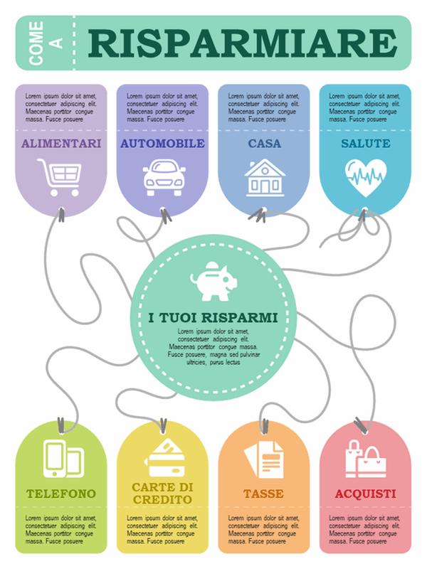 Poster con infografica finanziaria