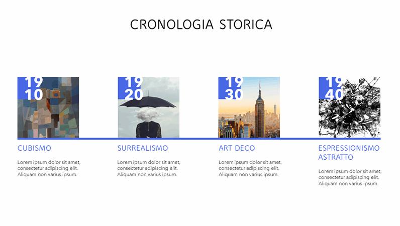 Sequenza temporale cronologica