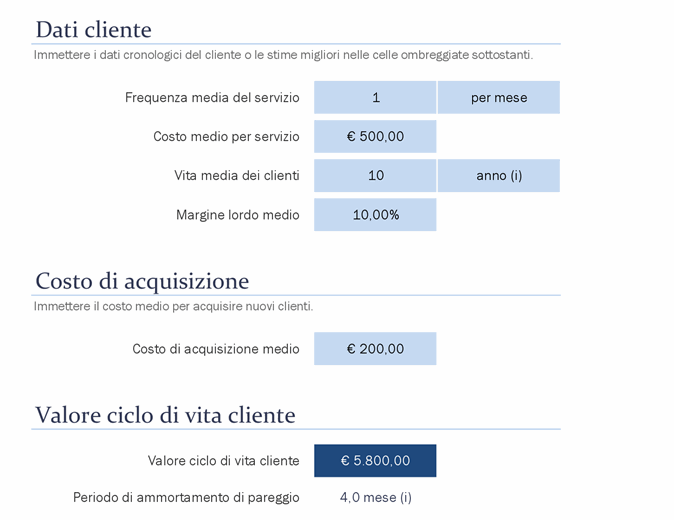 Calcolatore valori ciclo di vita del cliente
