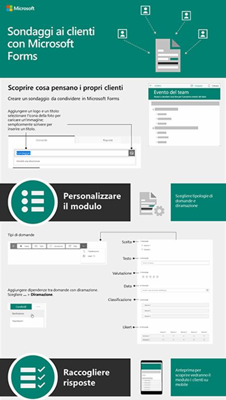 Sondaggi ai clienti con Microsoft Forms