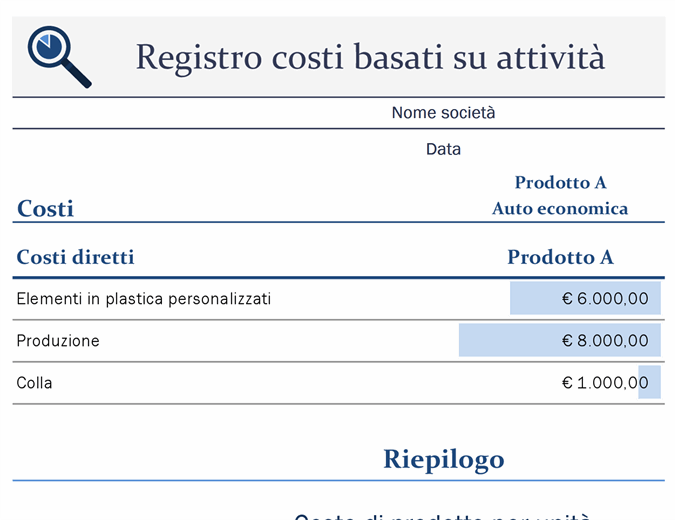 Registro costi basati su attività