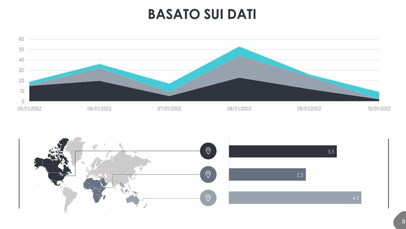 Presentazione basata sui dati, di 24Slides