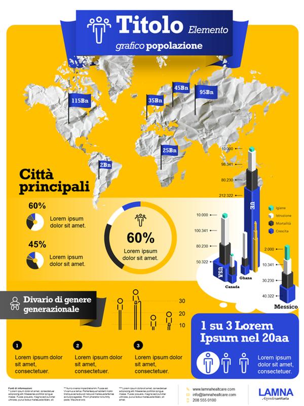 Poster con infografica della popolazione mondiale