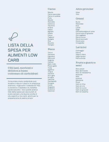 Lista della spesa per alimenti low carb