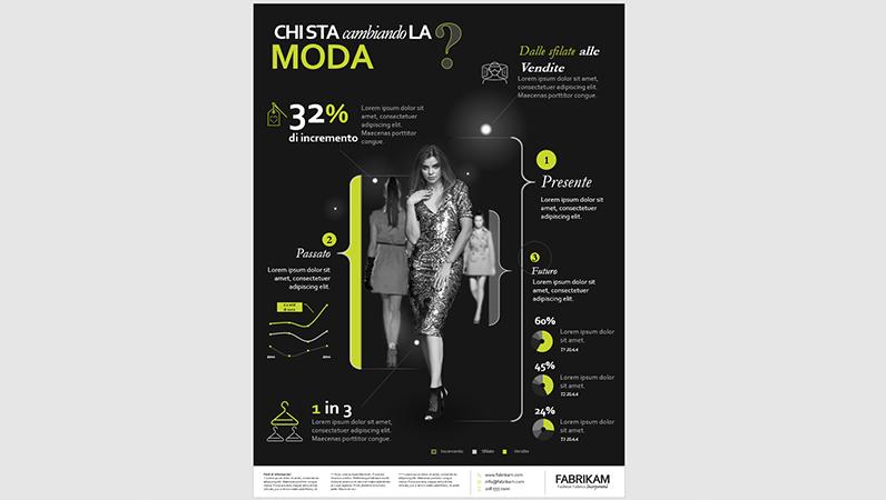 Poster con infografica sulla moda