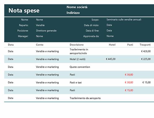 Nota spese