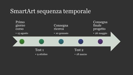 Diapositiva con diagramma SmartArt sequenza temporale (bianco su sfondo grigio scuro, widescreen)