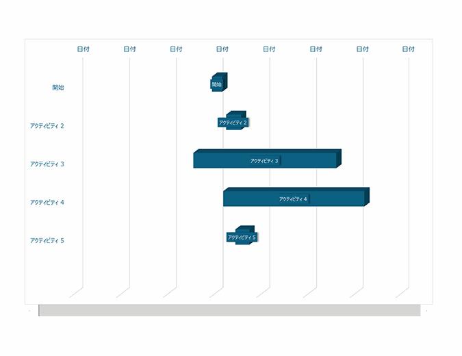 ガント プロジェクト グラフ