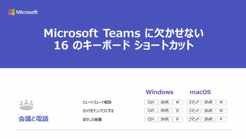 Microsoft Teams に欠かせない 16 のキーボード ショートカット