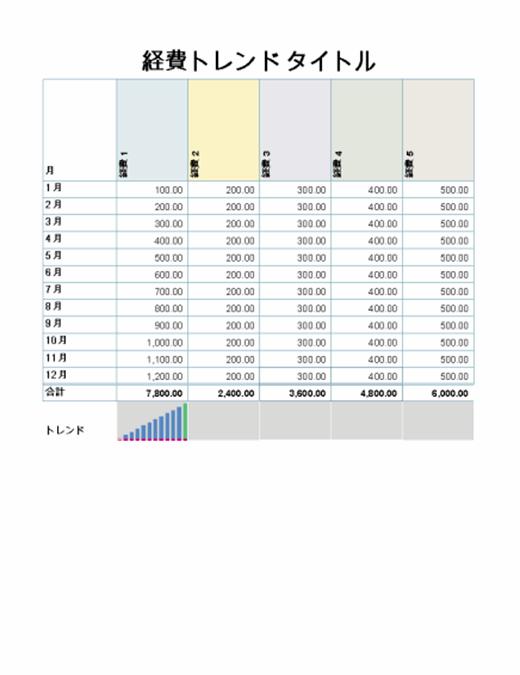 小額の経費シート