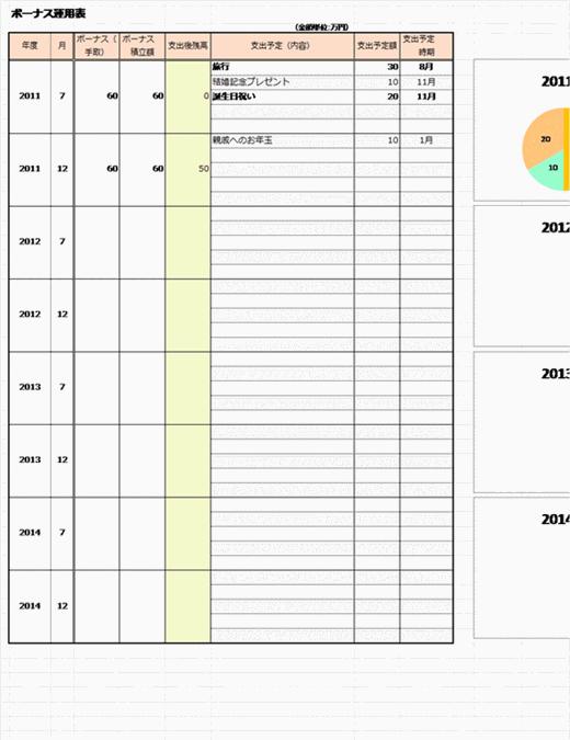 ボーナス運用表