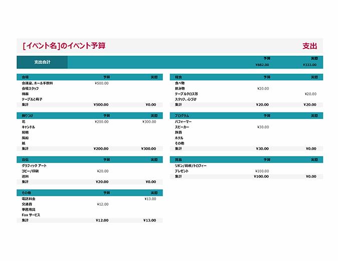 イベント予算