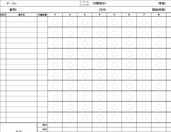 野球スコアカード (投球数なし)