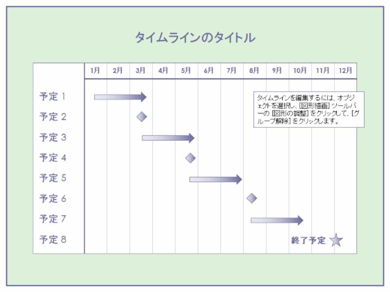 多数重なったタイムライン (3 か月のプロジェクト)