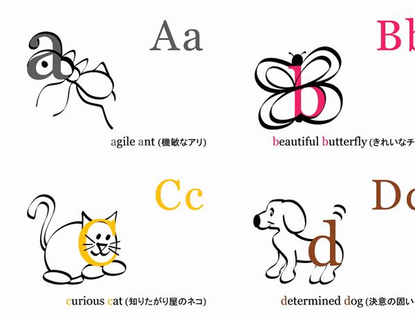 アルファベット フラッシュ カード (Avery 3263、8387 対応)