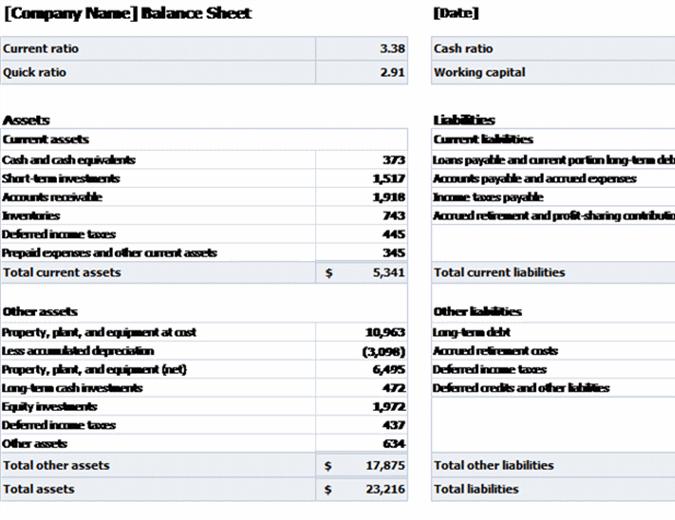 比率と運転資金が記載された貸借対照表