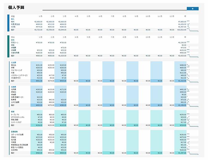 シンプルな個人予算表